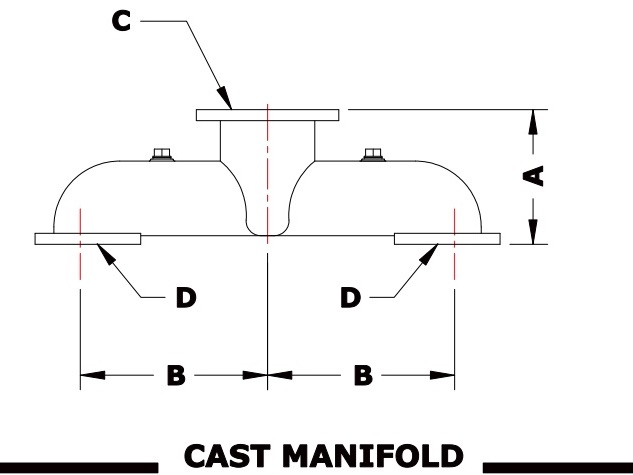 Cast inlet/discharge manifold
